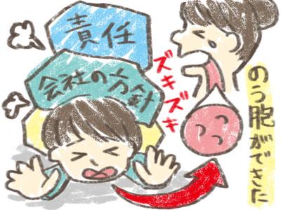 甲状腺にしこりがあって喉に違和感と痛みが!【体験談】