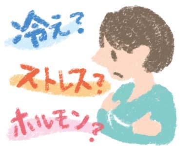 検査結果は異常がない喉の詰まった感じは、どうすればいいの!?【体験談】